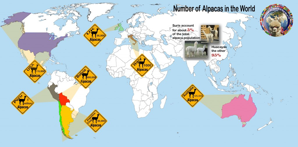 Number of alpacas in the world